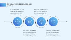 Technology Information