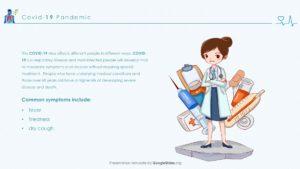 Coronavirus Symptons Backgrounds