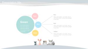 Animals presentation
