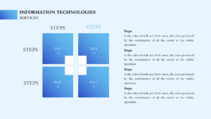 Technology of Information