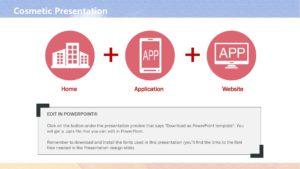 Cosmetic Presentation Strategy