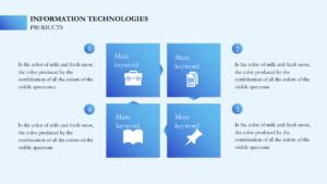 Free Technology presentation
