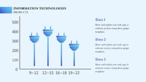 Information technologies icon