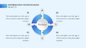 Infographic Presentation Theme