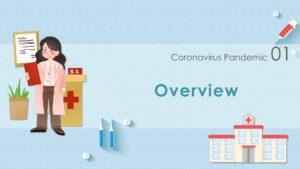 Coronavirus Pandemic Backgrounds