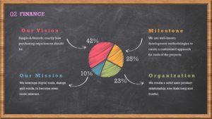 Black Pencil Chart