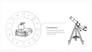 Author Diagram Template