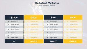 Marketing Pricing