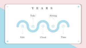 My journal presentation chart