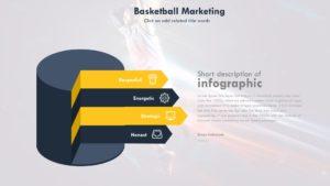 Basketball Infographics