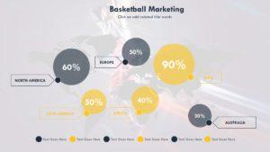 Basketball Game Maps