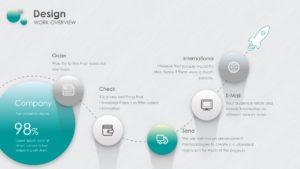 Presentation 3D Bubbles
