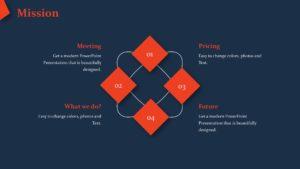 Creativity Chart Template