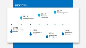 Blue Technologies Graphic