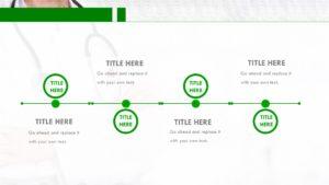 Medical Doctor Timeline