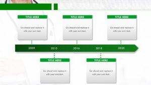 Medical Doctor PPT Timeline